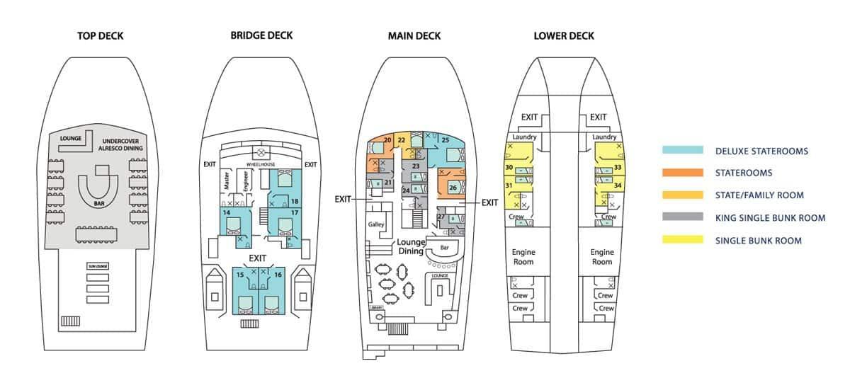 Eco Abrolhos & Kimberley Deck Plan